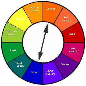 an introduction to the definition of colour Introduction color vision is an illusion  opponent and not color opponent color vision turned  anatomical definition of how the projections.
