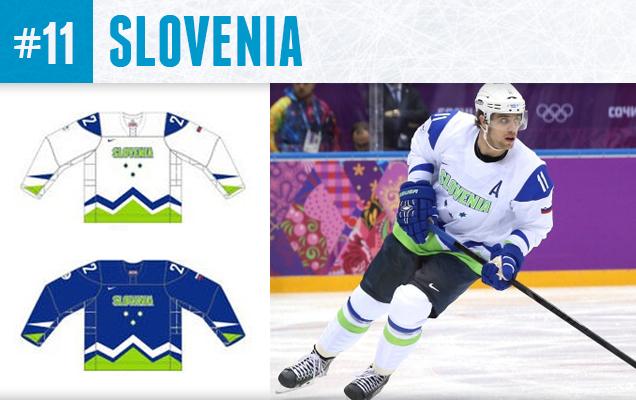 Oly-Slovenia
