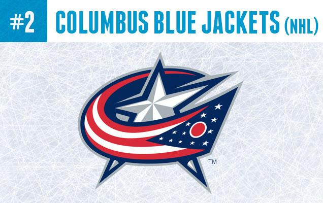 American-Columbus
