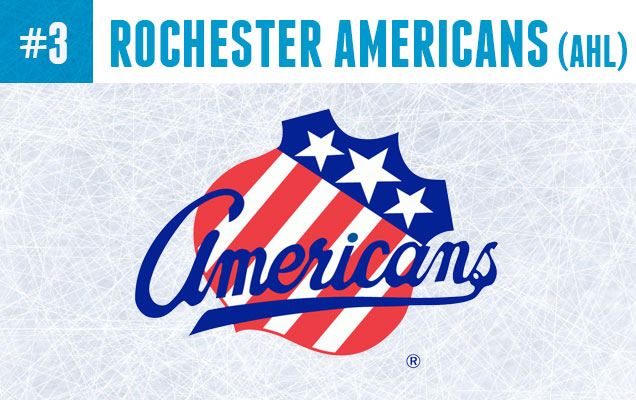 American-Rochester