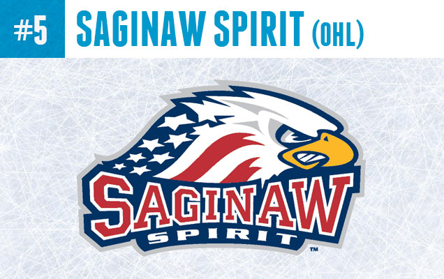 American-Saginaw