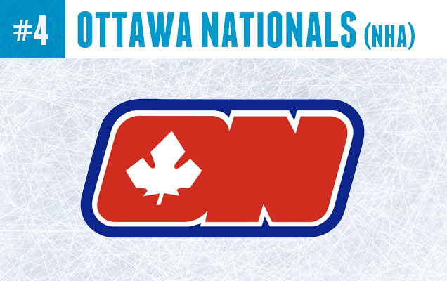 Canadian-Nationals