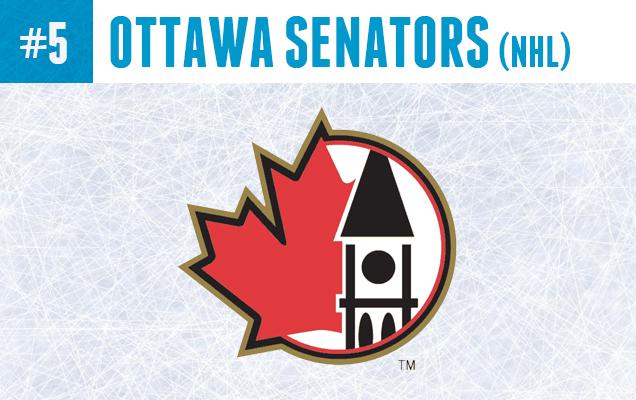 Canadian-Ottawa
