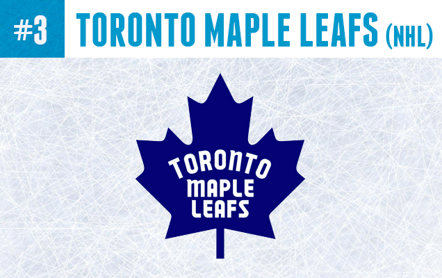 Canadian-Toronto