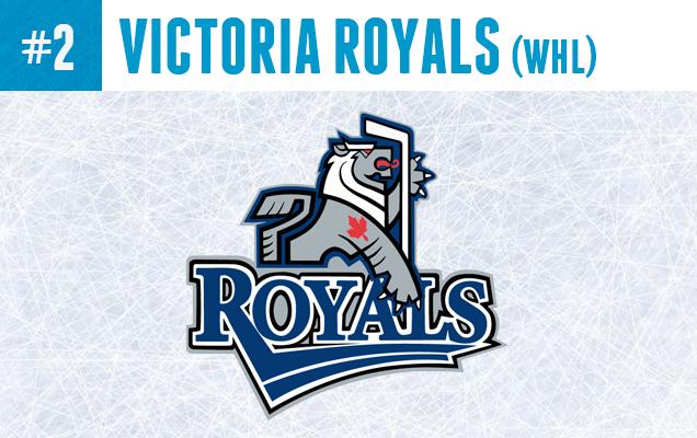 Canadian-Victoria