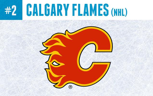 Hottest-Calgary