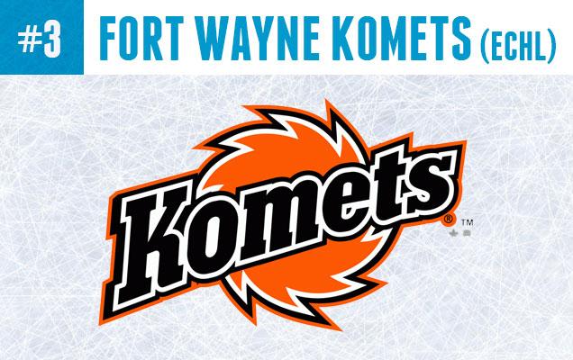 Hottest-Komets