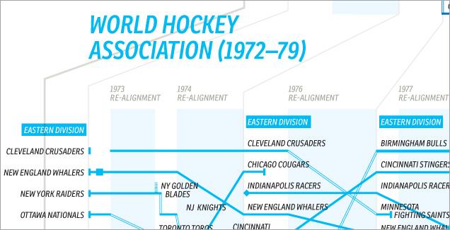 Hockey-Timeline-Poster-FINAL-2