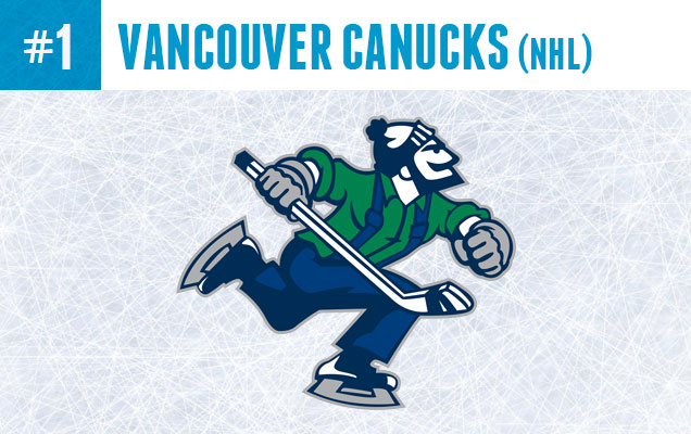 Manliest-Canucks