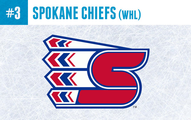 Native-3-Chiefs