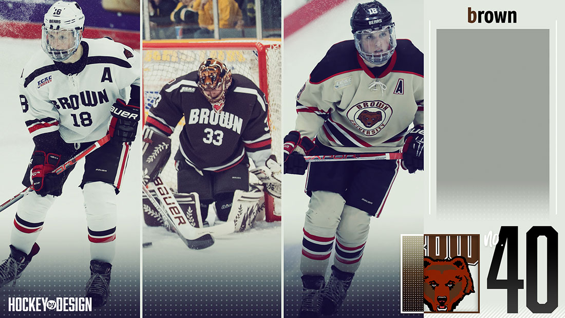 d5e46a36a College Hockey Uniform Rankings: #40–#31   Hockey By Design