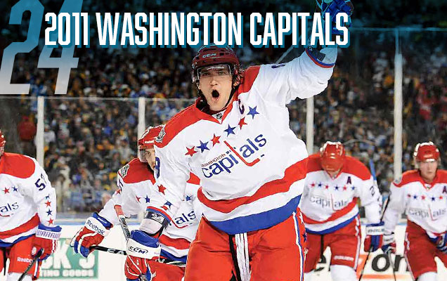 87b863df3 The first of Washington Capitals  Winter Classic jerseys